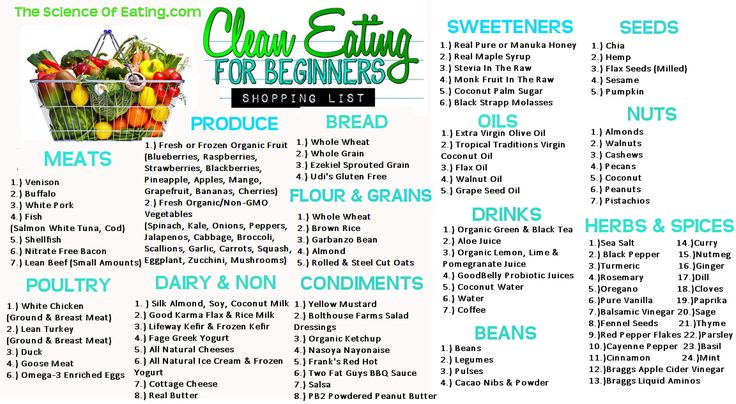 Clean Eating Shopping List! My Holy Grail to items & specific products I use to maintain my healthy clean lifestyle.
