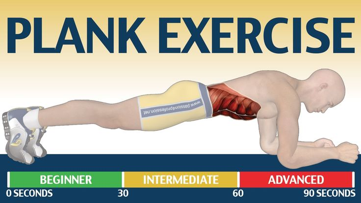 Не хочете йти в спортзал, але є бажання зробити кілька корисних вправ? Тоді робіть планку, адже завдяки їй ви зможете підтримувати своє тіло в хорошій формі.