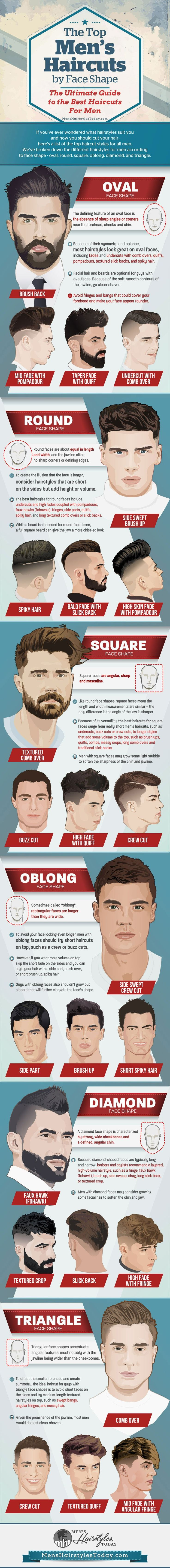 Mens haircut short on sides  best kiểu tóc nam images on pinterest  hair cut man hair dos and