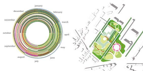 Racianske Myto Park | Bratislava Slovakia | Marko&Placemakers and 2ka landscape architects « World Landscape Architecture – landscape architecture webzine