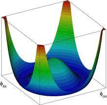 Higgs boson - Wikipedia, the free encyclopedia