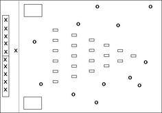 Bij piramide slagbal moeten er zo snel mogelijk blokjes omgegooid worden. Lukt het om niet afgegooid te worden? Benodigdheden ◾2 banken ◾2 turnmatten ◾21 blokjes ◾Foambal ◾2 pylonen pyramide slagbal Verdeel de groep in 2 partijen. De slag partij gaat op de banken zitten. Markeer met 2 pylonen een lijn van waarachter de bal het veld in moet worden gegooid of geschopt. Leg 2 matten valk bij de lijn neer en in het veld 21 blokjes in de vorm van een piramide (vanaf de slagpartij gezien). De…