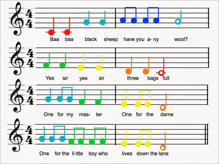 Xylophone : xylophone chords happy birthday Xylophone Chords Happy in Xylophone Chords Happy ...