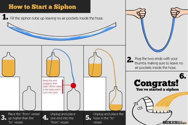 How to siphon into a carboy without extra equipment.