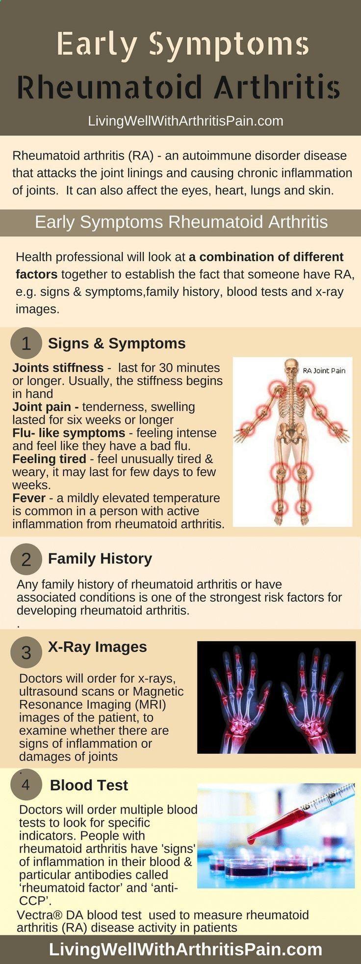 223 best arthritis images on pinterest health rheumatoid