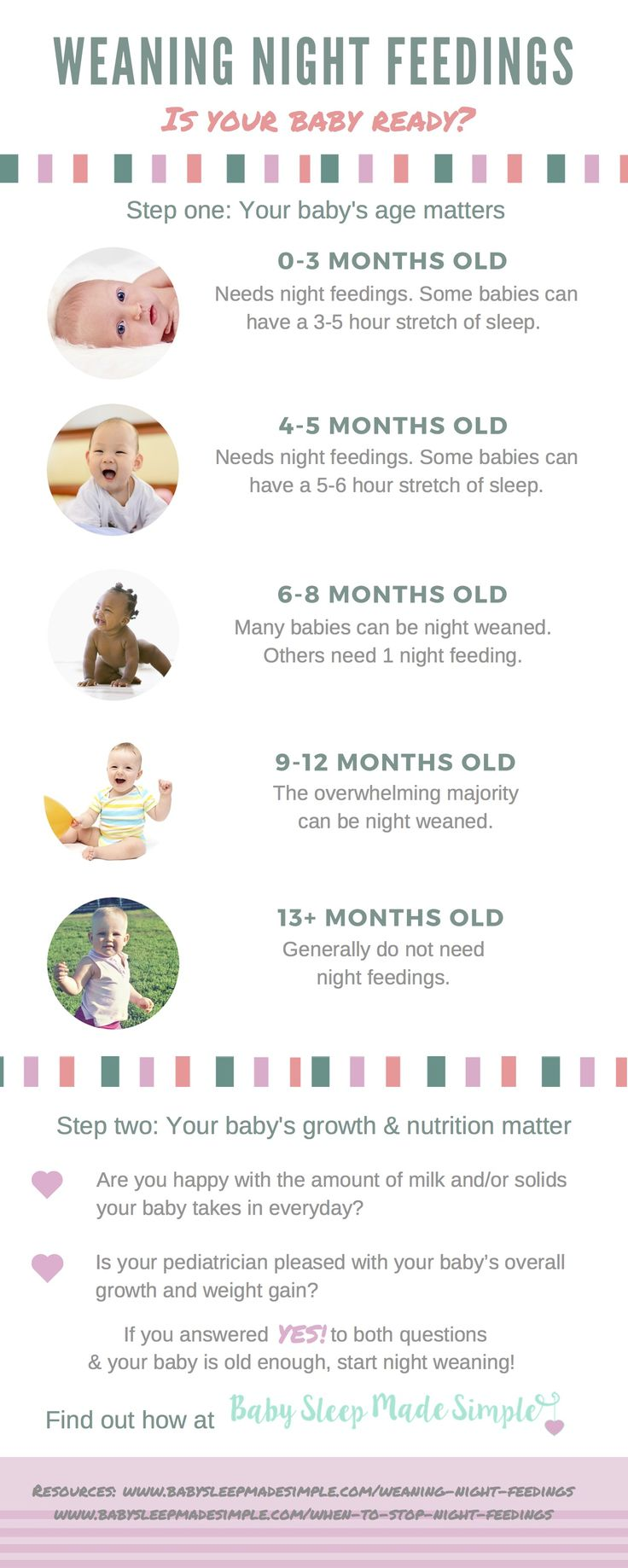 Weaning Night Feedings - Is Your Baby Ready? | This useful infographic will shed some light onto your baby's readiness to go longer stretches at night without feeding.