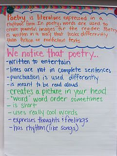 108 best images about middle school poetry on Pinterest | Teaching ...