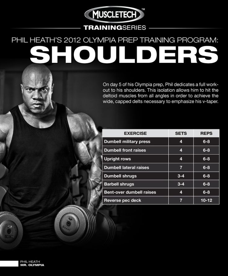 Part 5 of this 7-part Olympia Prep Training series takes us through Phil's weekly shoulder workout. To help him recover from this grueling workout and ensure optimal muscle growth, Mr. O took ANOTEST first thing each morning. Get it here: http://bbcom.me/ https://www.theironden.com