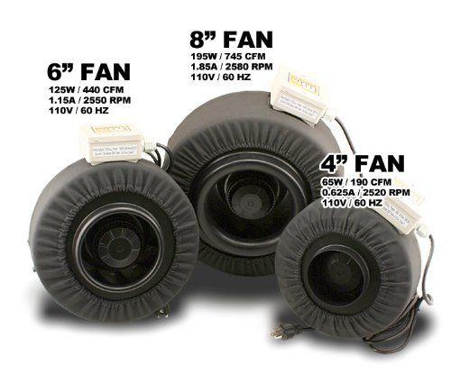 In Line Duct Fan Lowe S : Amazon new hydroponics inline duct tube exhaust fan