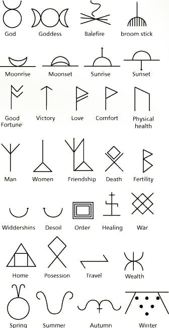 Cute. Useful symbol chart of old runes