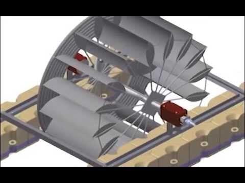 Funcionamento da Bomba Espiral Flutuante - energia renovável