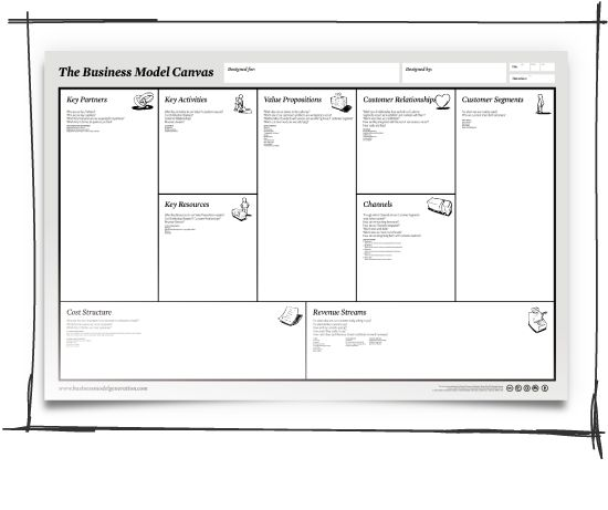 The Business Model Canvas is a strategic tool that allows you to describe, design, challenge, invent, and pivot your business model.
