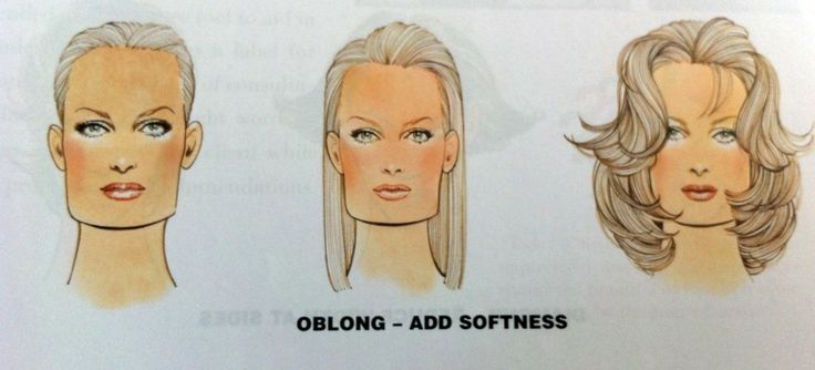 Hairstyles Rectangular Face: 17 Best Ideas About Oblong Face Hairstyles On Pinterest