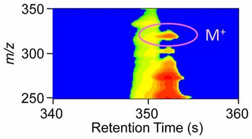 #AChem: Determination of Nerve Agent Metabolites by Ultraviolet Femtosecond Laser Ionization Mass Spectrometry #MassSpec