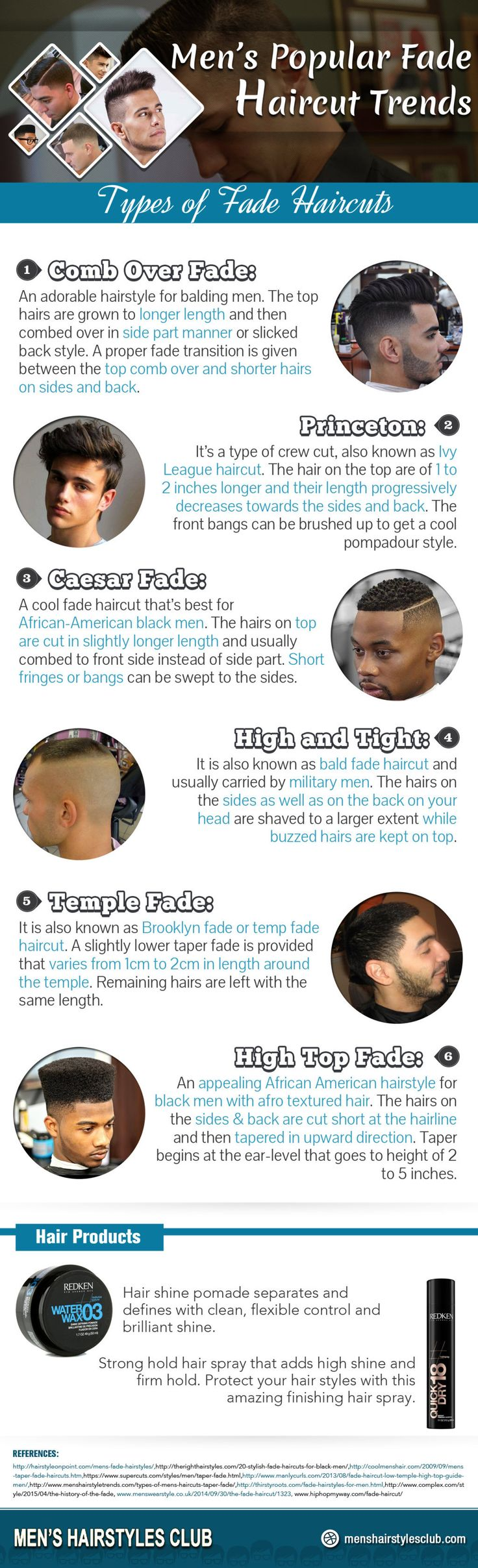 Nice Men's Popular Fade Haircut Trends & Types (Infographic)
