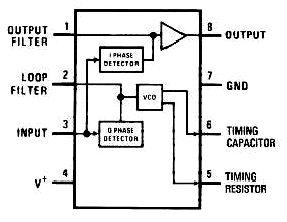 Lm567 Pll Tone Decoder Voltage Controlled Oscillator