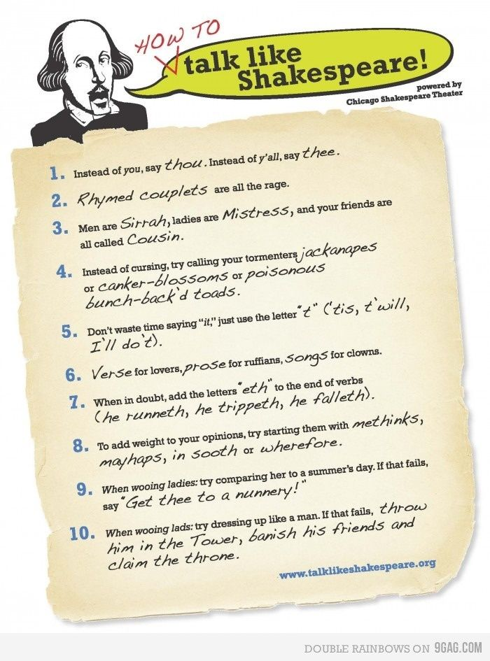 Shakespeare biography essays - Essay Writing Center