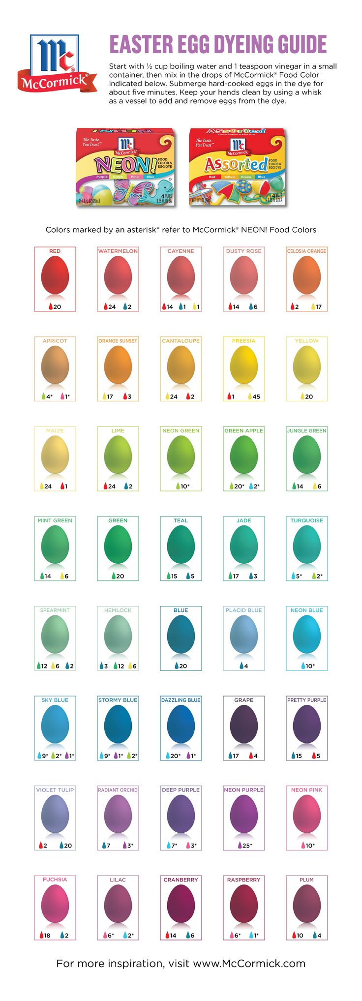 Create any color of Easter Egg dye with this chart! Dollarstoremom.com