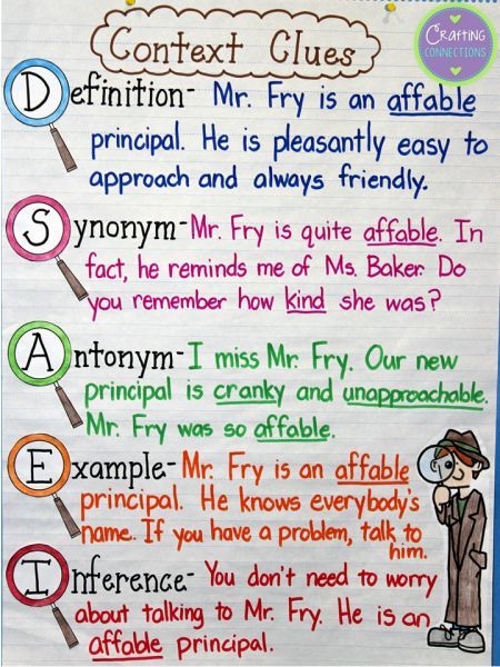 using context clues to understand new vocabulary, an anchor chart