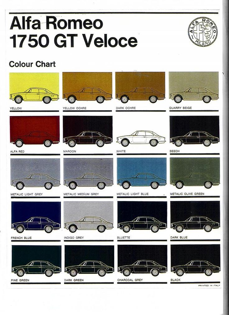 Color Chart Alfa Romeo 1750 Gt Veloce Alfa Posters And