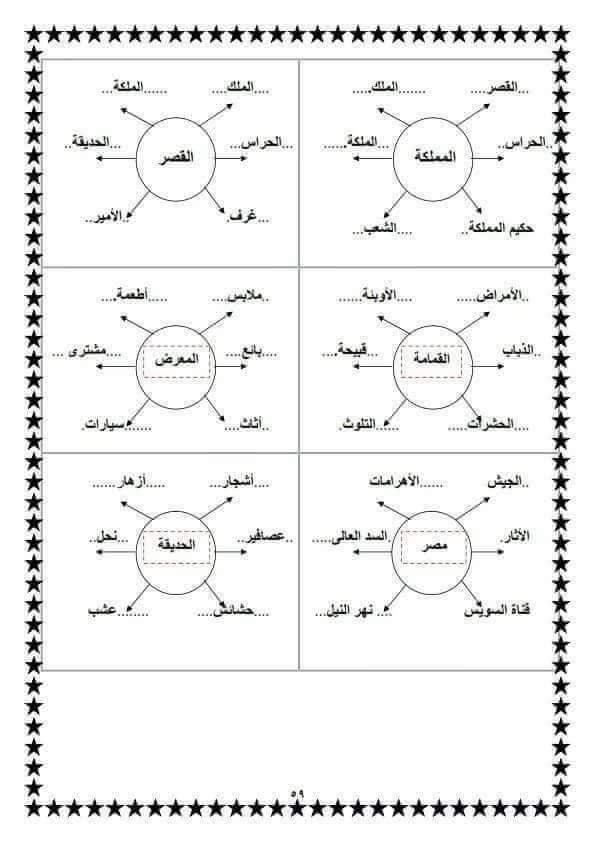 تجميع لكل شبكات مفردات منهج اللغة العربية للصف الثالث الابتدائى ترم اول Word Search Puzzle Map Words
