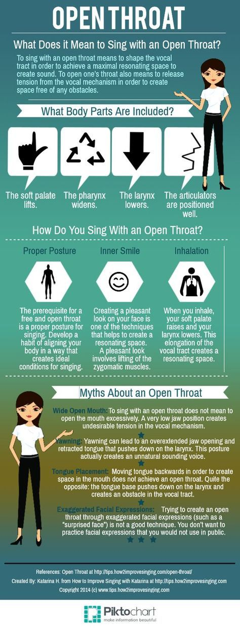 "The concept of an ""open throat"" when singing may be baffling for new and aspiring singers. Read more at: http://tips.how2improvesinging.com/open-throat-infographic/"