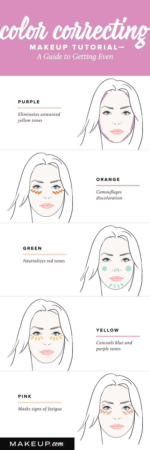 The best way to Use Shade Correcting