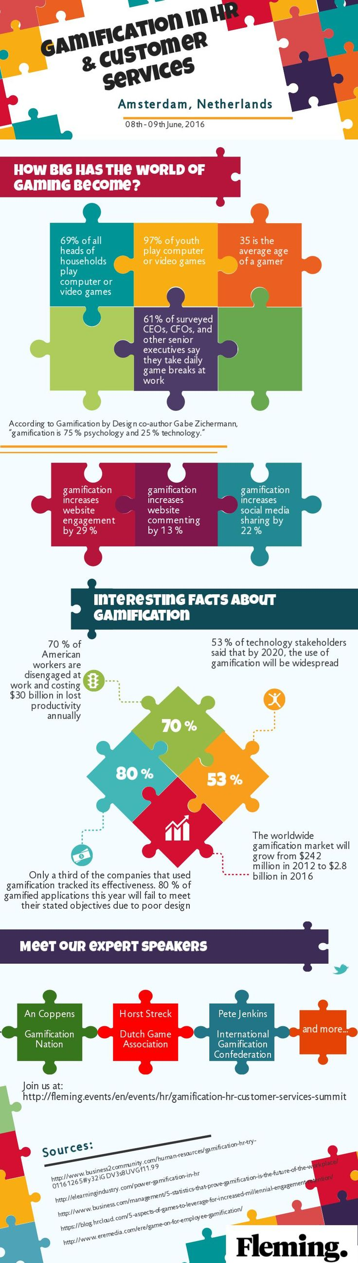 Find out interesting facts about Gamification.  Interested in the topic? For more info visit:  http://fleming.events/en/events/hr/gamification-hr-customer-services-summit