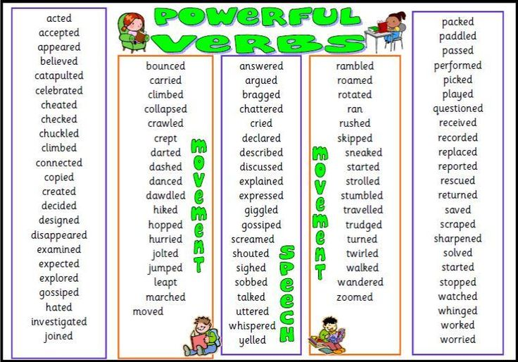 powerful verbs chart writer 39 s notebook pinterest charts and search