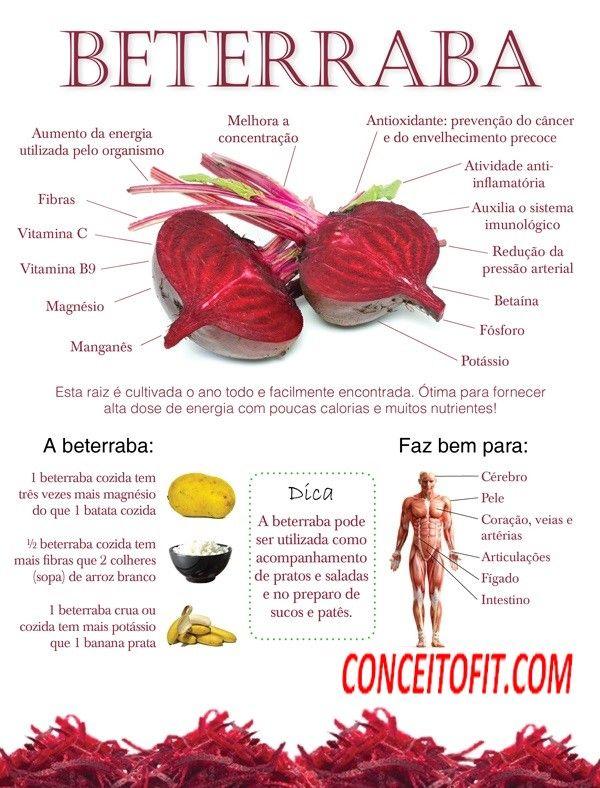 A beterraba é um tubérculo que possui variadas propriedades nutritivas, trazendo inúmeros benefícios para a saúde. É um vegetal de baixo teor calórico e que pode ser comido cru, cozido,grelhado ou …