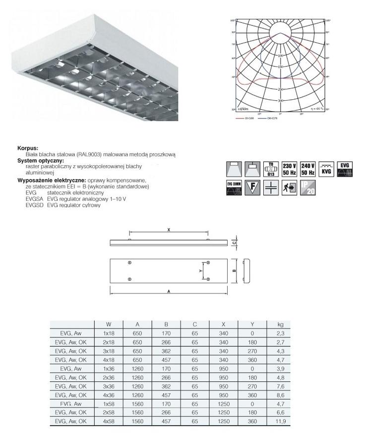 Oprawa rastrowa 2x18W PAR NTOprawa wykonana z białej blachy stalowej (RAL9003) , malowana metodą proszkową z białymi, plastikowymi narożnikami. Przeznaczenie: do montażu nasufitowego lub na zwieszakach biura, sklepy, szkoły i inne pomieszczenia użyteczności publicznej  Wersje systemu optycznego: AL -raster paraboliczny z wysokopolerowanej blachy aluminiowej z matowymi poprzeczkami B  - biały raster paraboliczny Do montażu zwieszakowego oprawę zawiesza się w 4 punktach. $29