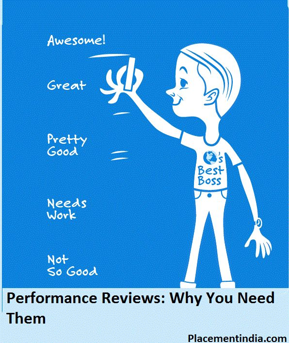 35 best Placementindia Review and Complaints Tips images on - performance reviews
