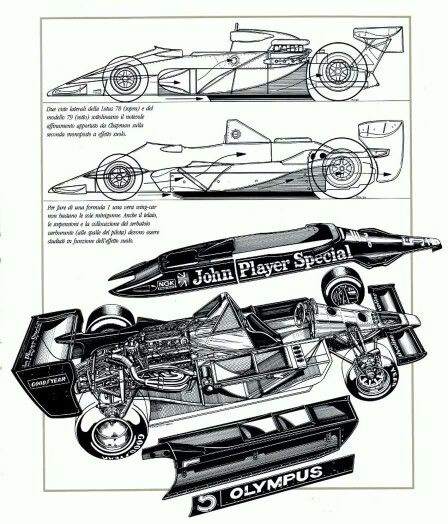 LOTUS 78 & 79 Ground Effects