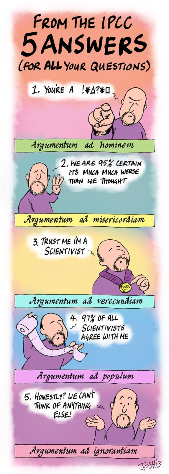 Almost Friday Funny - 5 answers from the IPCC on AR5
