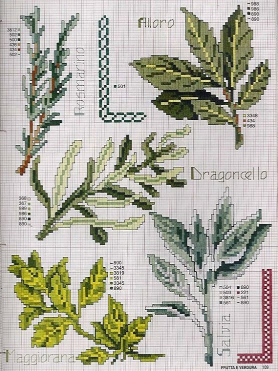 Kitchen herbs - Cross stitch