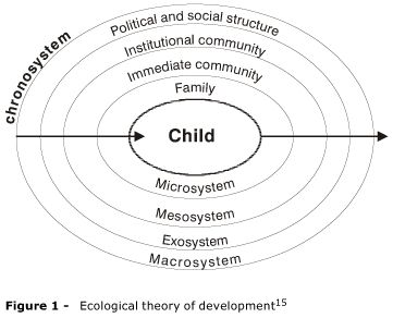 what are the factors that influence ecological balance What are the most critical factors causing ecosystem  these factors in turn influence the institutional  has profound implications for ecological systems.