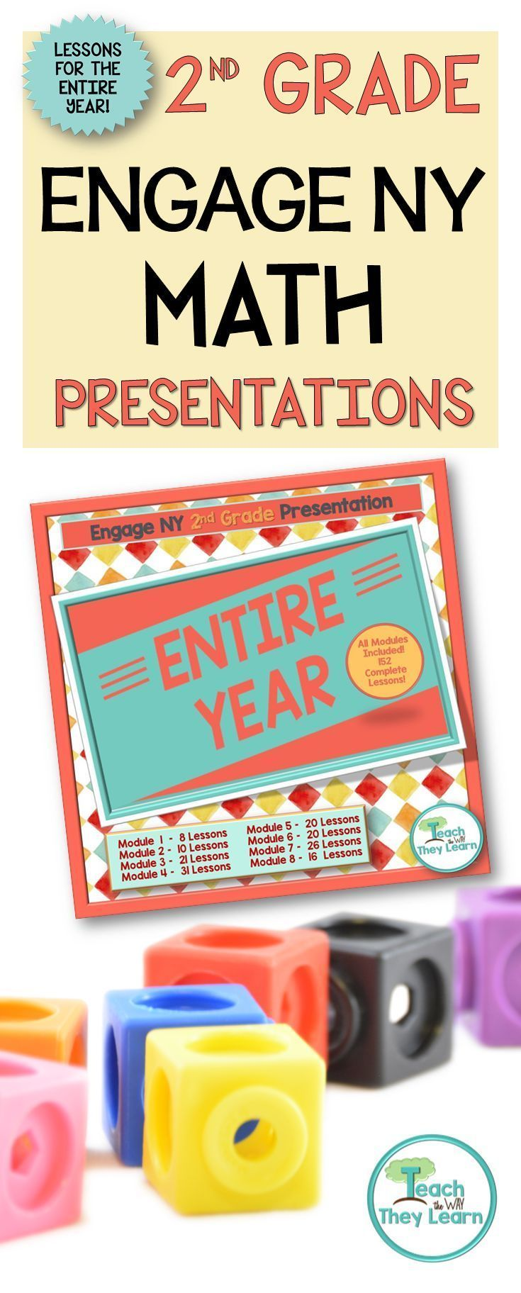 Engage NY presentations to teach the entire year�s math lessons for second grade. Covers the entire 2nd grade year of Engage NY math. Engage NY/Eureka math are Common Core Aligned and awesome math curriculums, but hard to teach from a manual. Put down you
