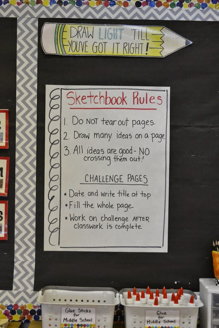 Classroom Ideas Tumblr : Best images about classroom display ideas on pinterest