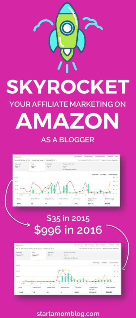 How to skyrocket your affiliate marketing on Amazon as a blogger. 93 best SIDE HUSTLE images on Pinterest