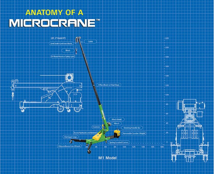 Mini Crane anatomy of M1 Global Model Microcrane.