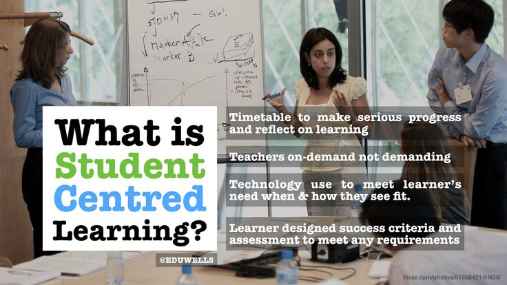 What is Student-Centred Learning? – @EDUWELLS