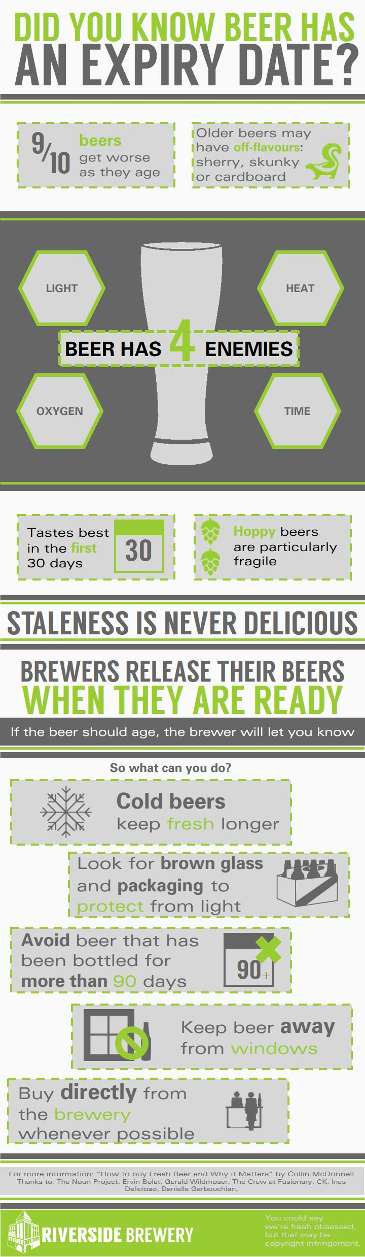 Beware of stale beer! Freshness matters! #freshbeer #craftbeer #infographic