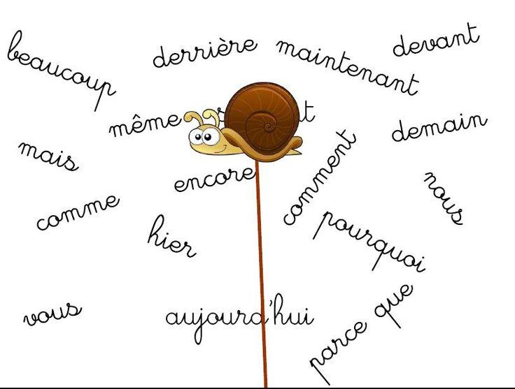 Ateliers autour des mots outils, de leur lecture et de leur reconnaissance visuelle automatique