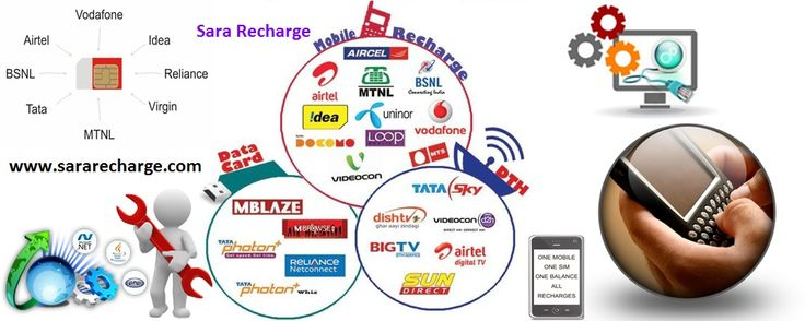 Multi SIM Recharge Offer | Sara Racharge