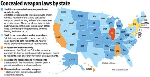 concealed weapon laws by state gun stuff personal protection