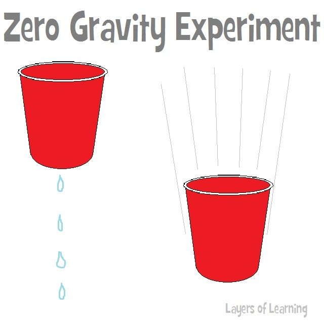 An experiment to show that there is gravity in space, plenty of it, and why astronauts float anyway.