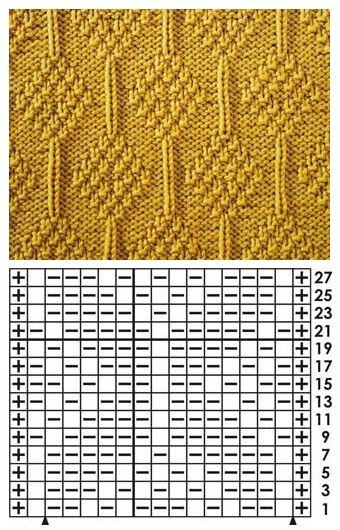 free knitting stitch pattern, chart only, no key b…