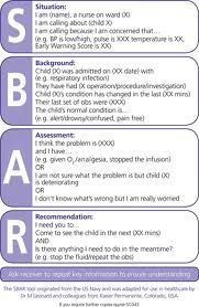 SBAR Communication: One example of SBAR communication forms that expla...