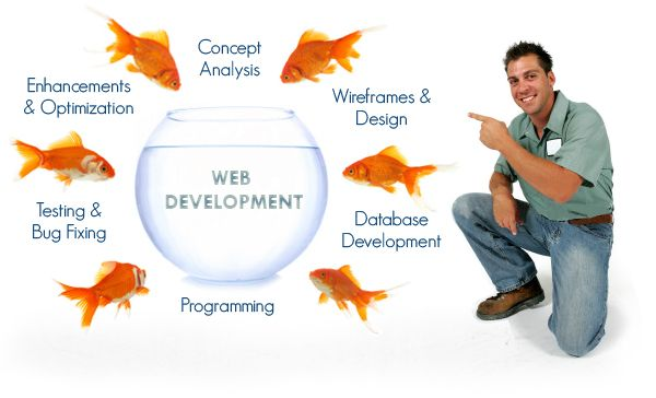 We are the Best Web Design Company in Chennai, our Website Development Company Chennai encompasses Ecommerce Development Company Chennai, Customized Software Solutions, POS Software, CRM Solutions. For more info visit http://www.qappstech.com