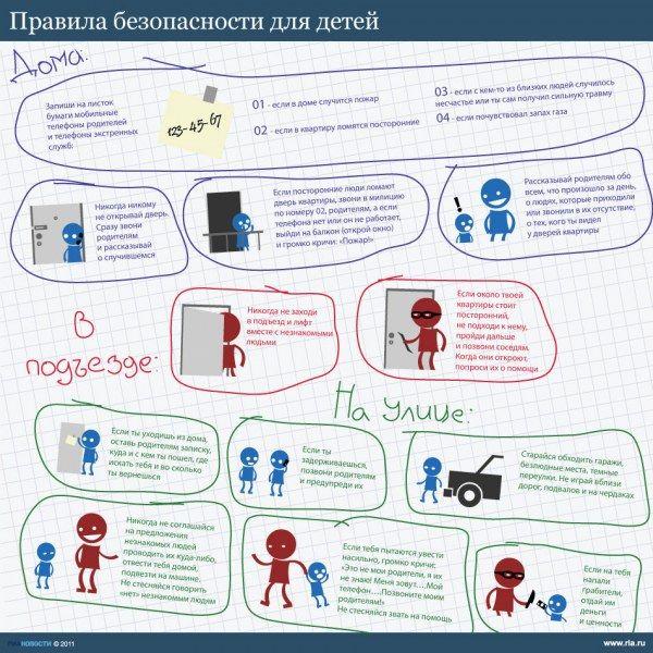Советы по безопасности для детей (инфографика)